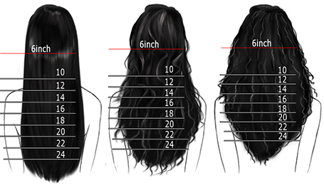 Faq vpfashion how to find out the length of your own hair pmusecretfo Images
